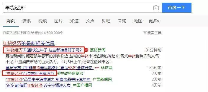 """中国年货简史:2000多年来,中国人消费的""""高光""""时刻!--新县志"""